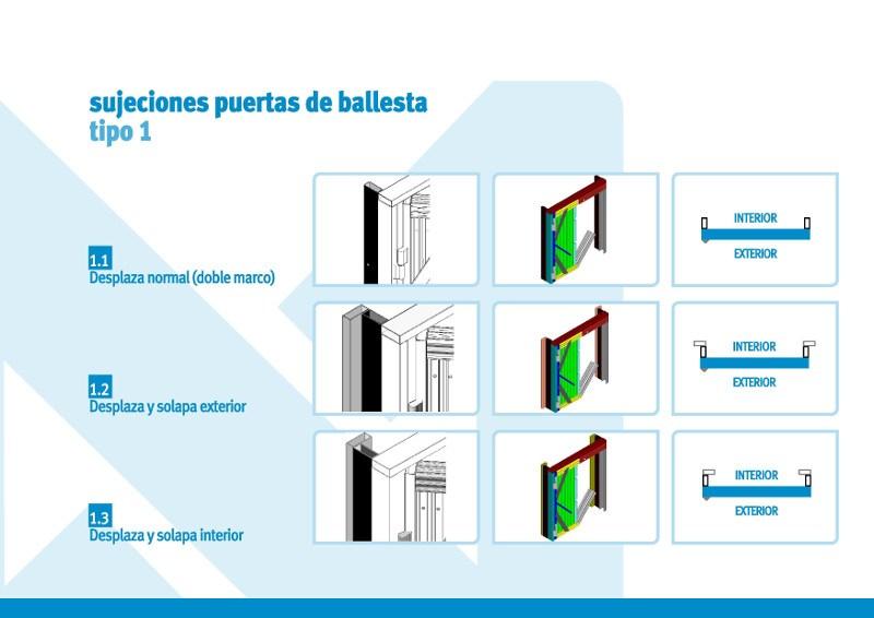 Ballestas_Sujeciones1